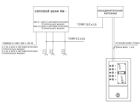 Комментарий автора: схема машины стиральной схемы.