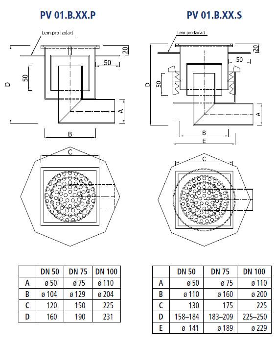 Skizze des Gullys mit Abfluss zur Seite (XX = gewünschter Durchmesser DN)