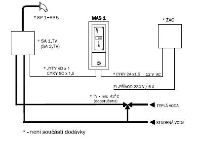 Schéma zapojení sestavy pre 2 vody